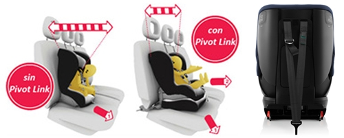 Pivot LInk y Top Tether Trifix i-Size