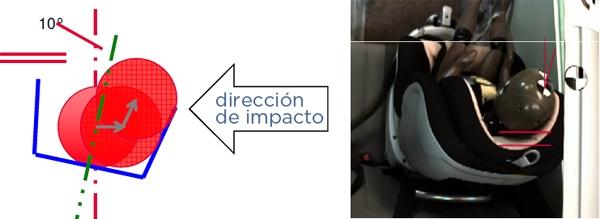 Side impact FWF