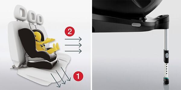 Dualfix i-Size - Pivot Link y pata de apoyo