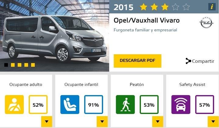 Opel euro ncap